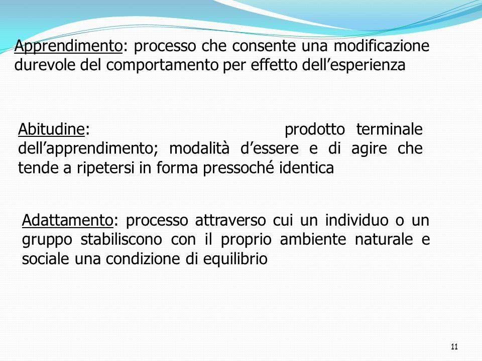 Apprendimento: processo che consente una modificazione durevole del comportamento per effetto dell'esperienza