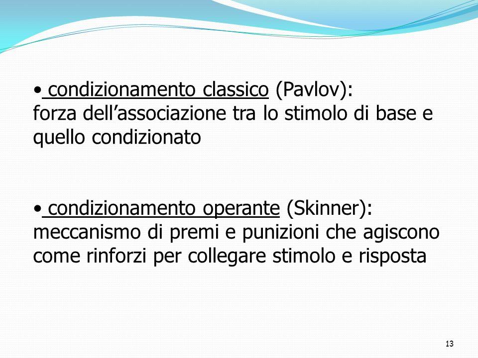 condizionamento classico (Pavlov):