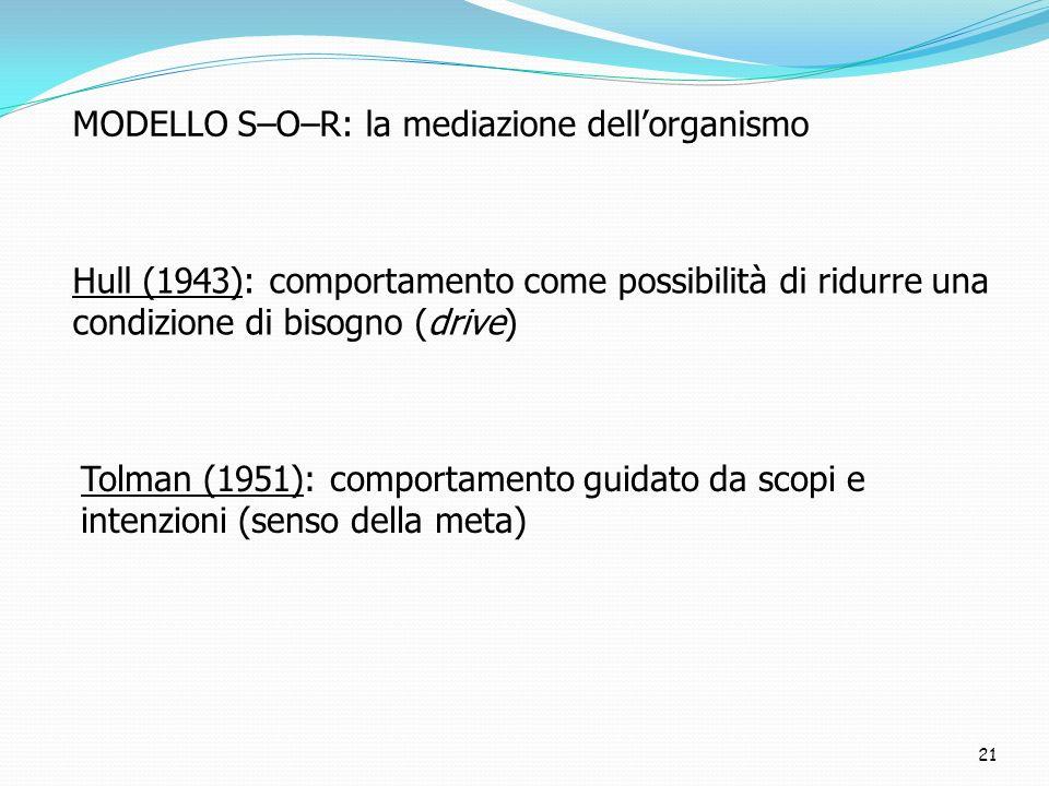 MODELLO S–O–R: la mediazione dell'organismo