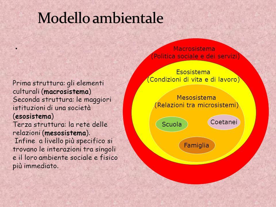 Modello ambientale . Macrosistema. (Politica sociale e dei servizi) Esosistema. (Condizioni di vita e di lavoro)