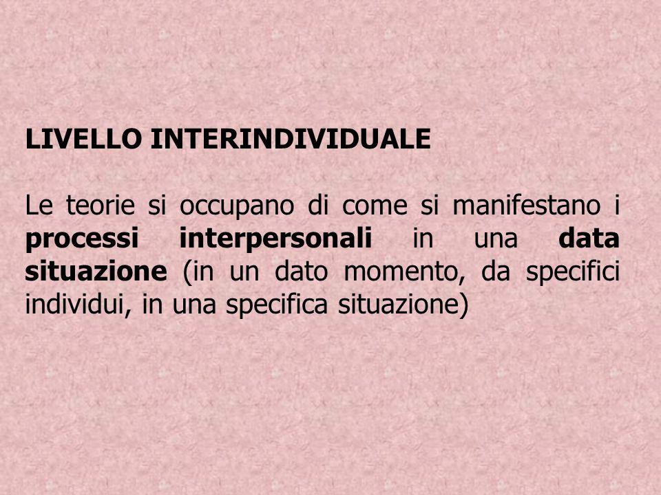 LIVELLO INTERINDIVIDUALE