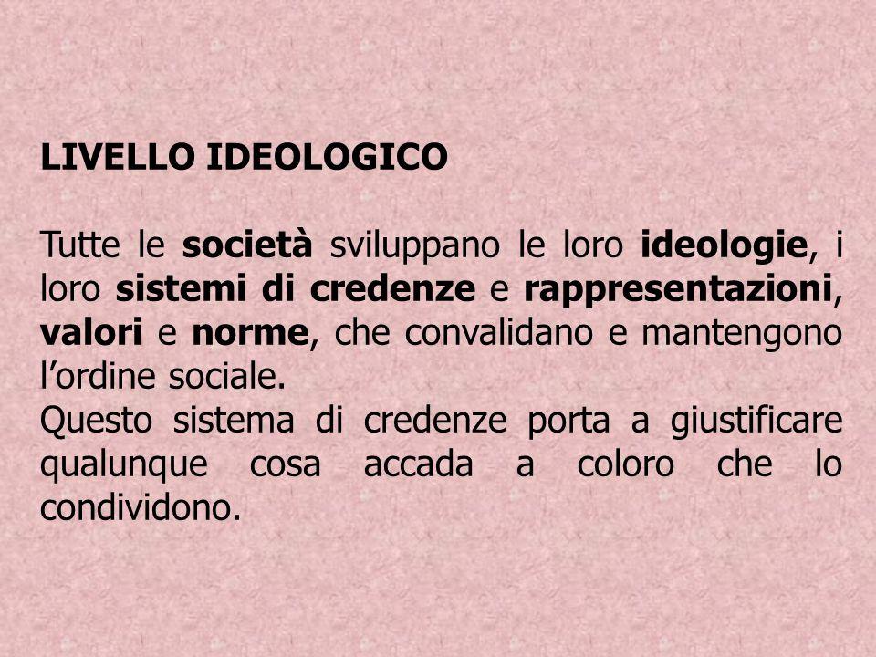 LIVELLO IDEOLOGICO