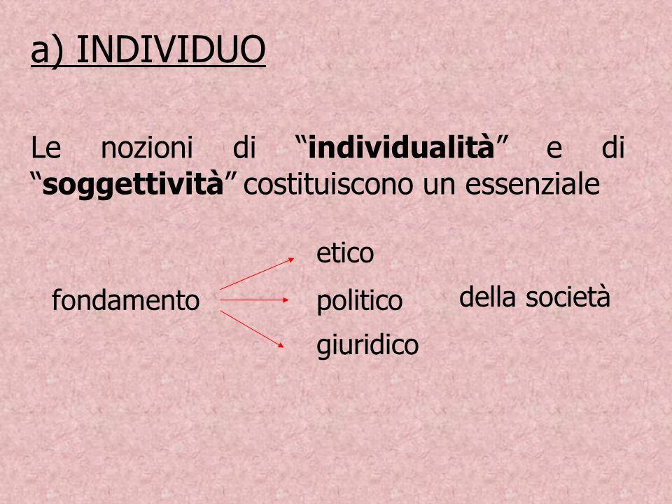 a) INDIVIDUO Le nozioni di individualità e di soggettività costituiscono un essenziale. etico.