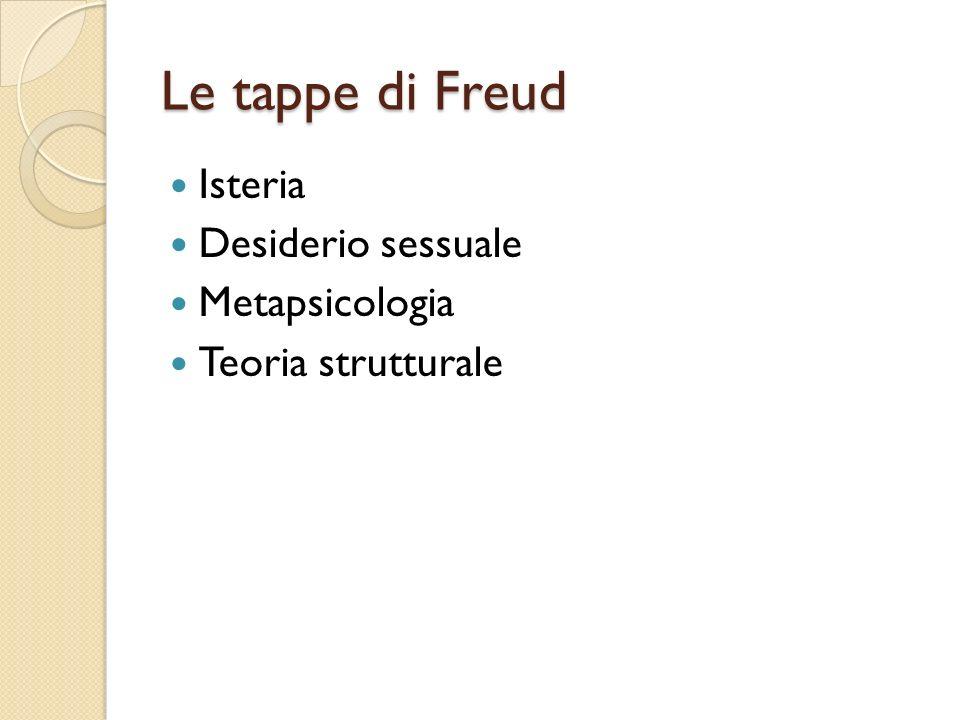 Le tappe di Freud Isteria Desiderio sessuale Metapsicologia