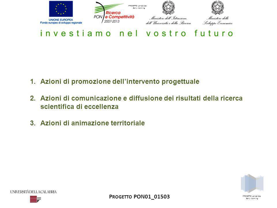 Azioni di promozione dell'intervento progettuale