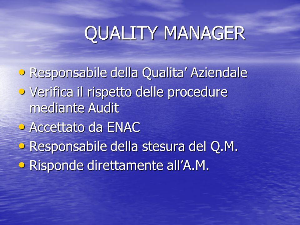 QUALITY MANAGER Responsabile della Qualita' Aziendale