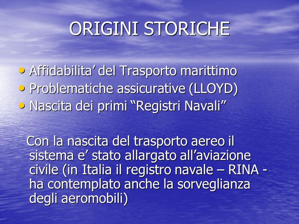 ORIGINI STORICHE Affidabilita' del Trasporto marittimo