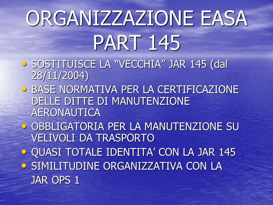 ORGANIZZAZIONE EASA PART 145