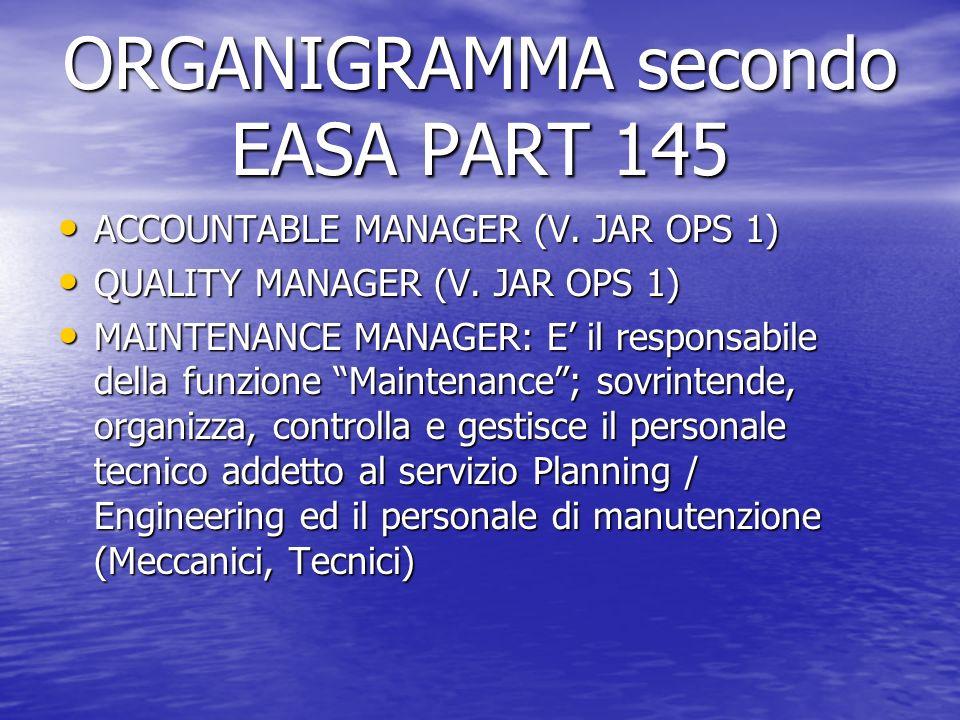 ORGANIGRAMMA secondo EASA PART 145