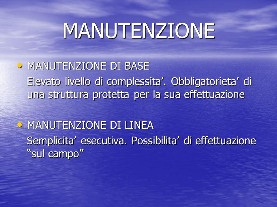 MANUTENZIONE MANUTENZIONE DI BASE