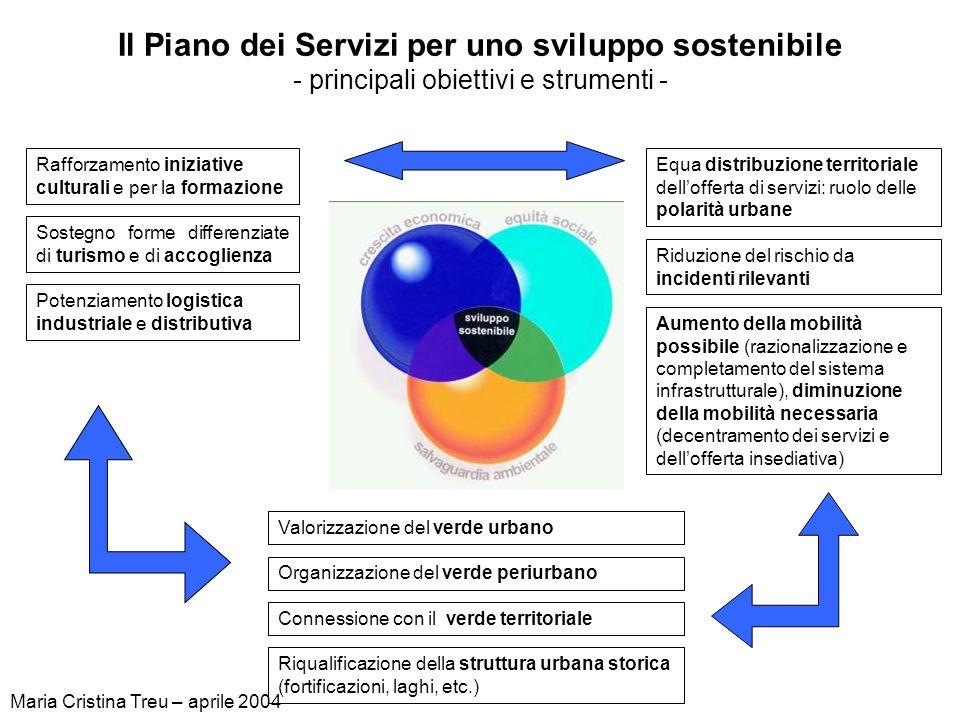 Il Piano dei Servizi per uno sviluppo sostenibile