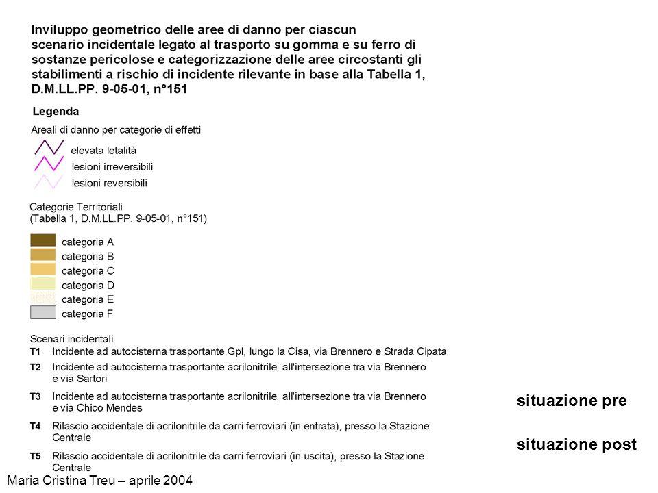 situazione pre situazione post Maria Cristina Treu – aprile 2004