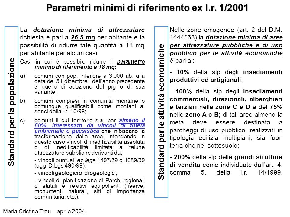 Parametri minimi di riferimento ex l.r. 1/2001