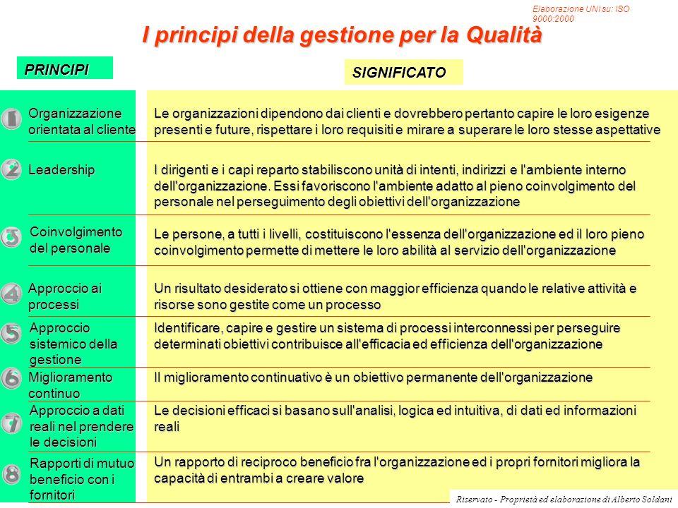 I principi della gestione per la Qualità