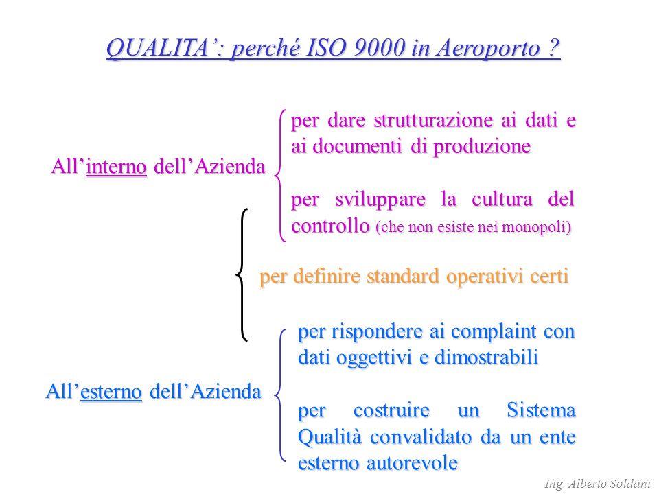 QUALITA': perché ISO 9000 in Aeroporto