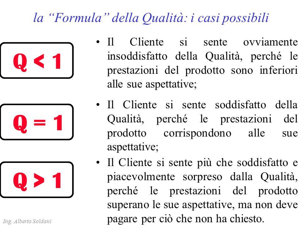 Q < 1 Q = 1 Q > 1 la Formula della Qualità: i casi possibili