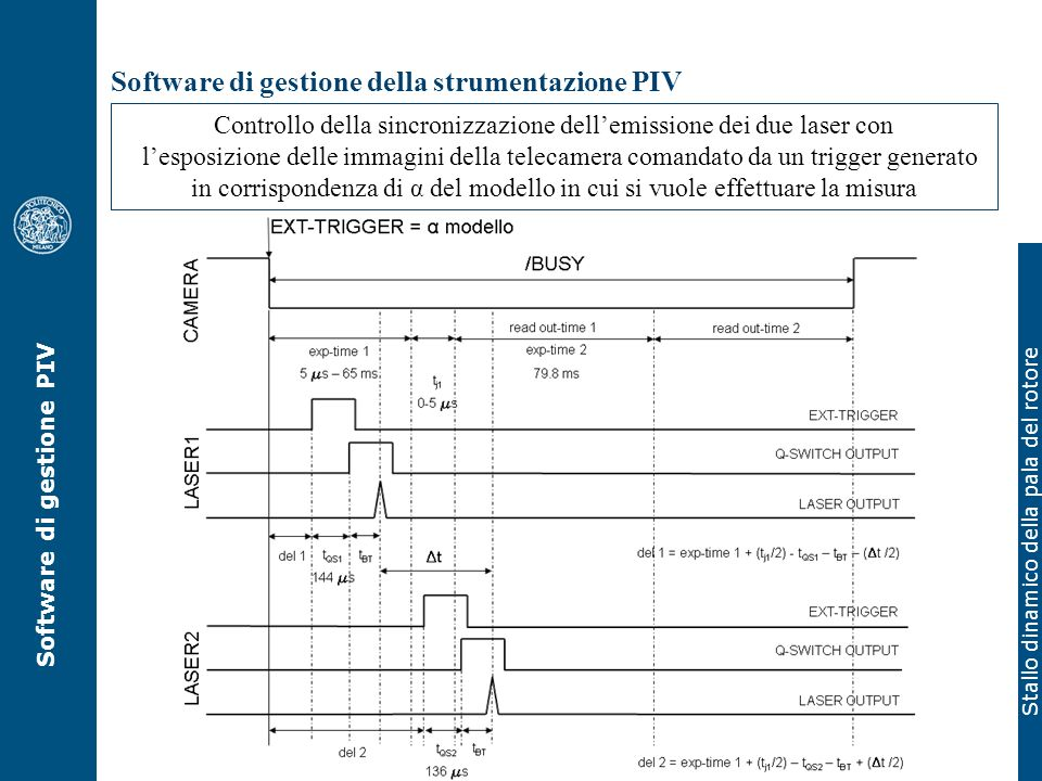 Software di gestione PIV
