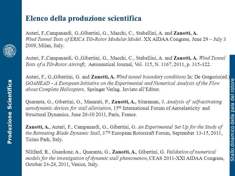 Elenco della produzione scientifica