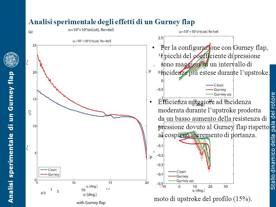 Analisi sperimentale di un Gurney flap