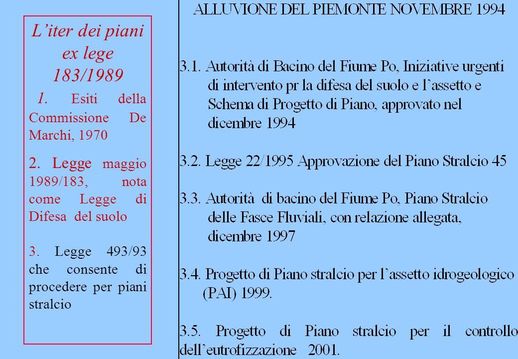 L'iter dei piani ex lege 183/1989