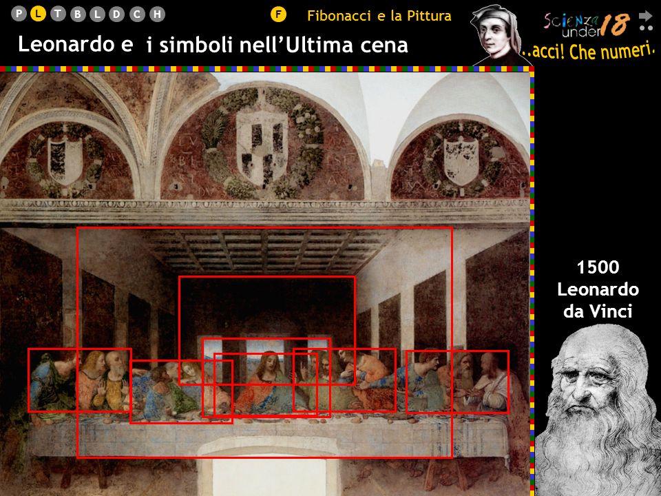 Leonardo e i rapporti dell'uomo vitruviano i simboli nell'Ultima cena