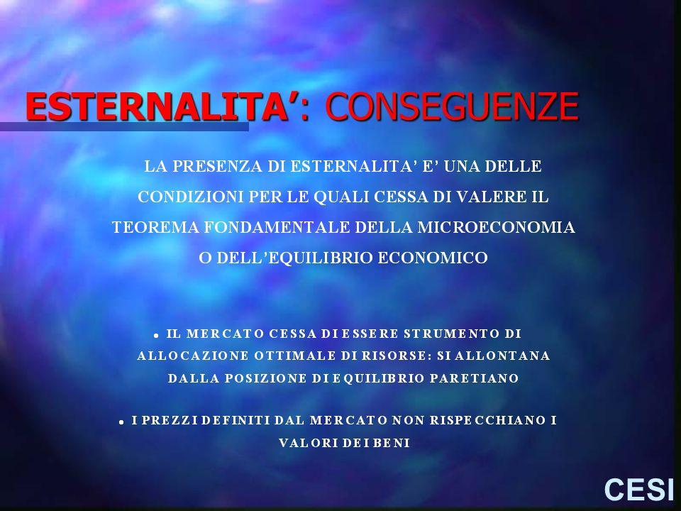 ESTERNALITA': CONSEGUENZE