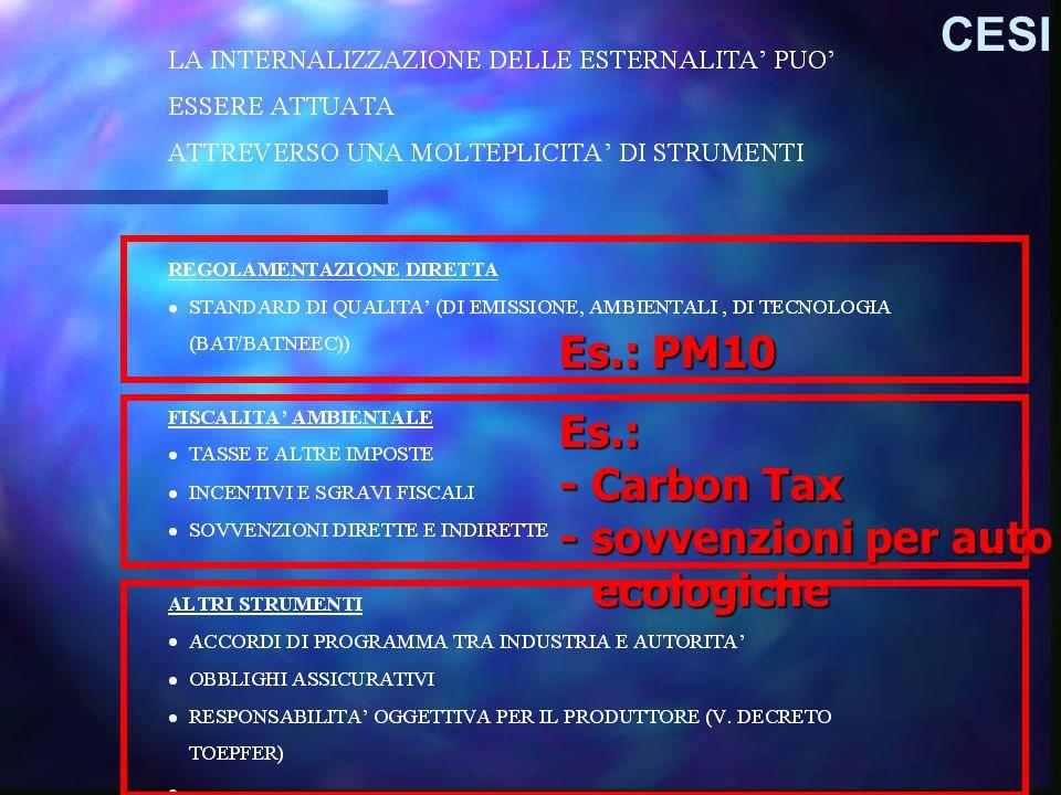 CESI Es.: PM10 Es.: - Carbon Tax - sovvenzioni per auto ecologiche