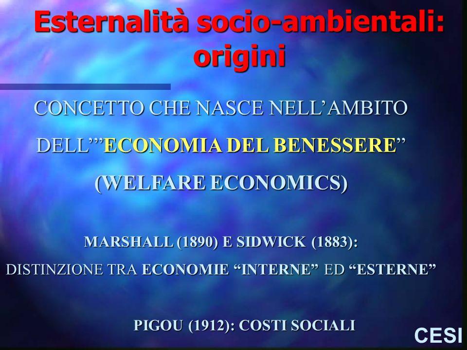 Esternalità socio-ambientali: origini