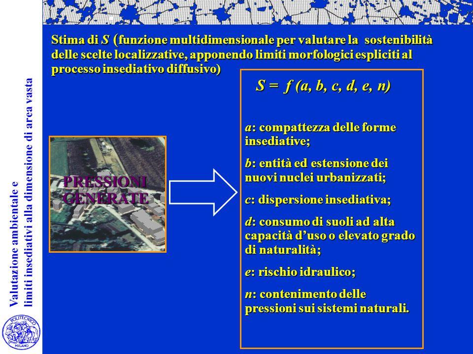 S = f (a, b, c, d, e, n) PRESSIONI GENERATE