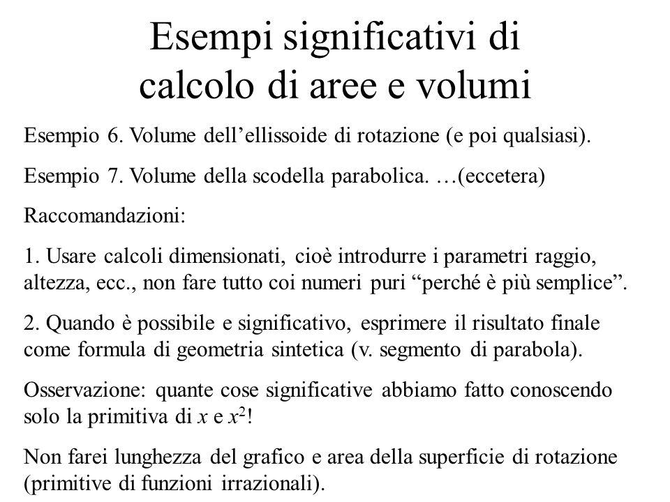 Esempi significativi di calcolo di aree e volumi
