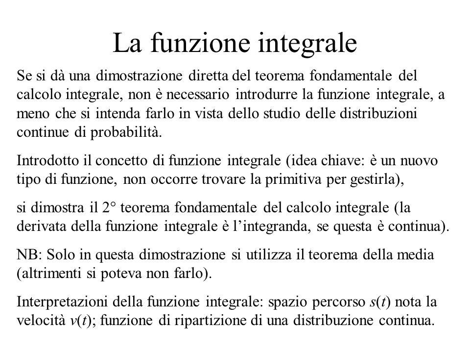 La funzione integrale