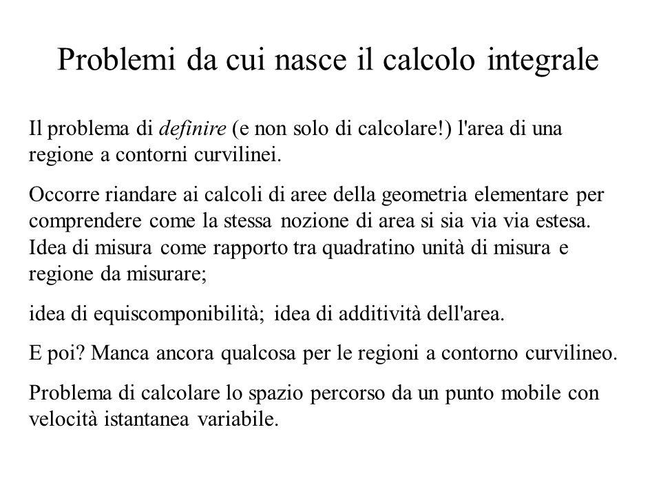 Problemi da cui nasce il calcolo integrale