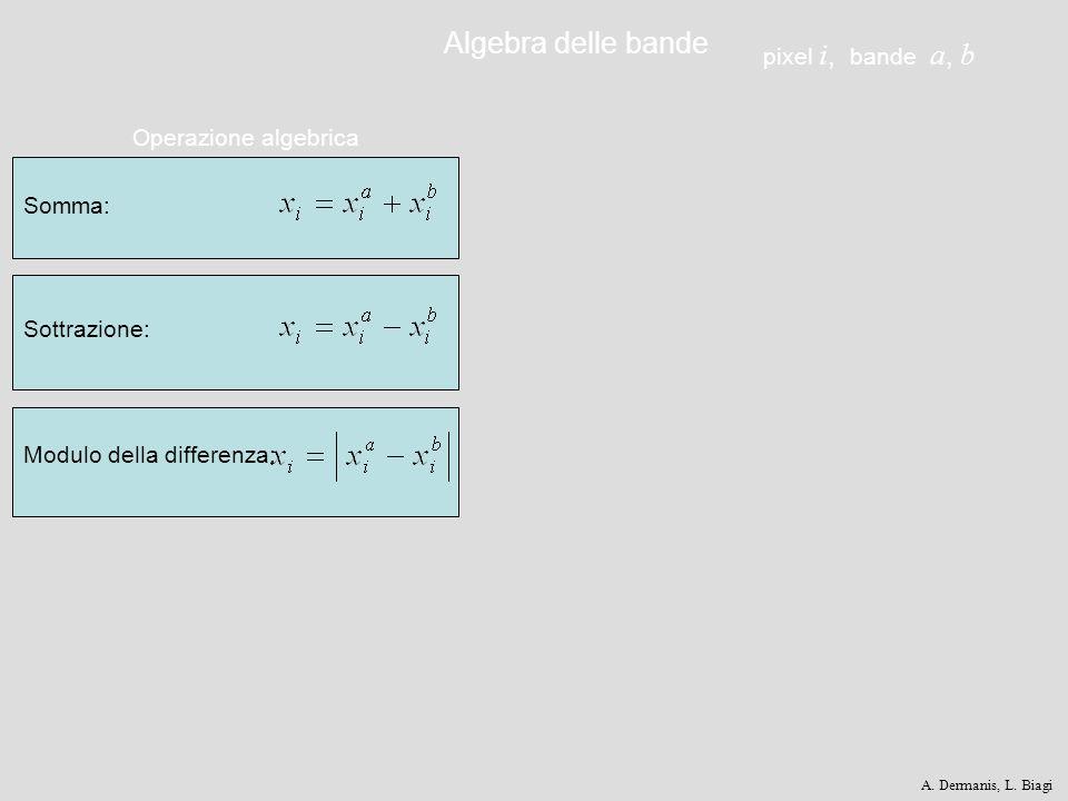 Algebra delle bande pixel i, bande a, b Operazione algebrica Somma: