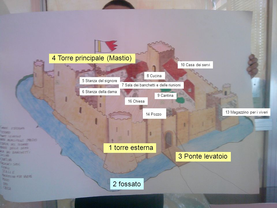 4 Torre principale (Mastio)