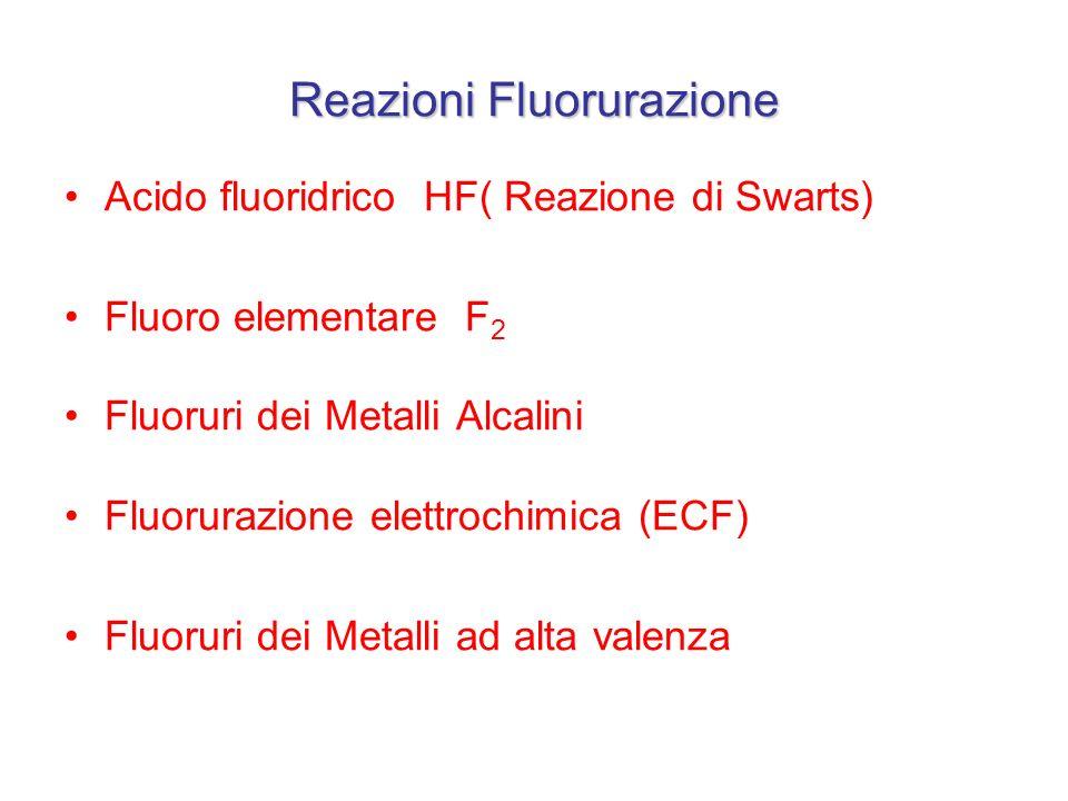 Reazioni Fluorurazione