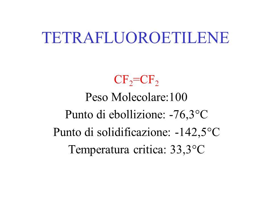TETRAFLUOROETILENE CF2=CF2 Peso Molecolare:100