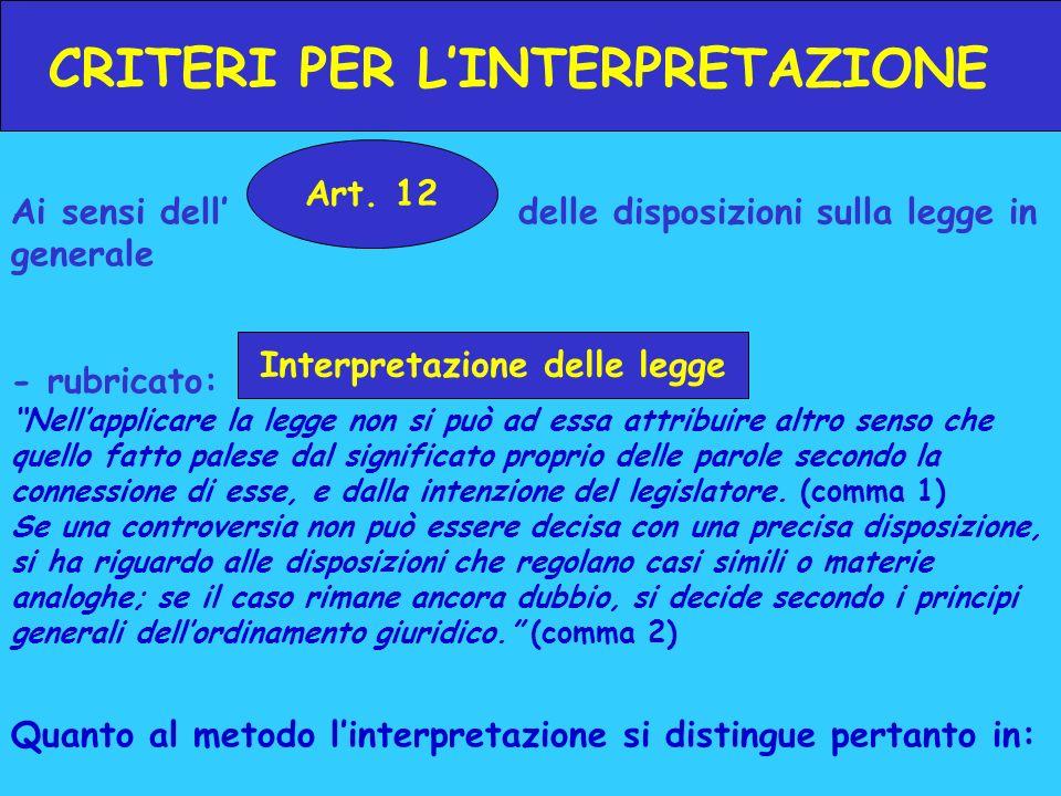 Interpretazione delle legge
