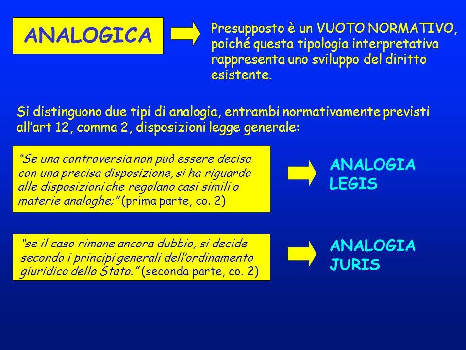 ANALOGICA ANALOGIA LEGIS ANALOGIA JURIS