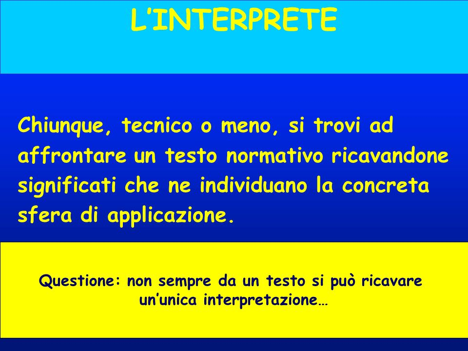 L'INTERPRETE