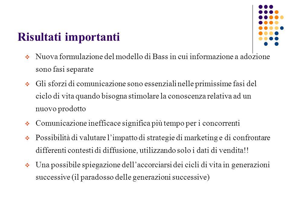 Risultati importanti Nuova formulazione del modello di Bass in cui informazione a adozione sono fasi separate.