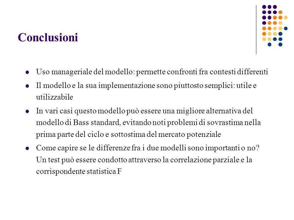 Conclusioni Uso manageriale del modello: permette confronti fra contesti differenti.