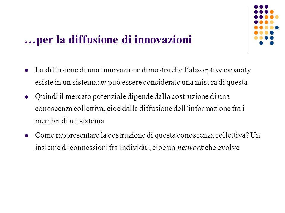 …per la diffusione di innovazioni