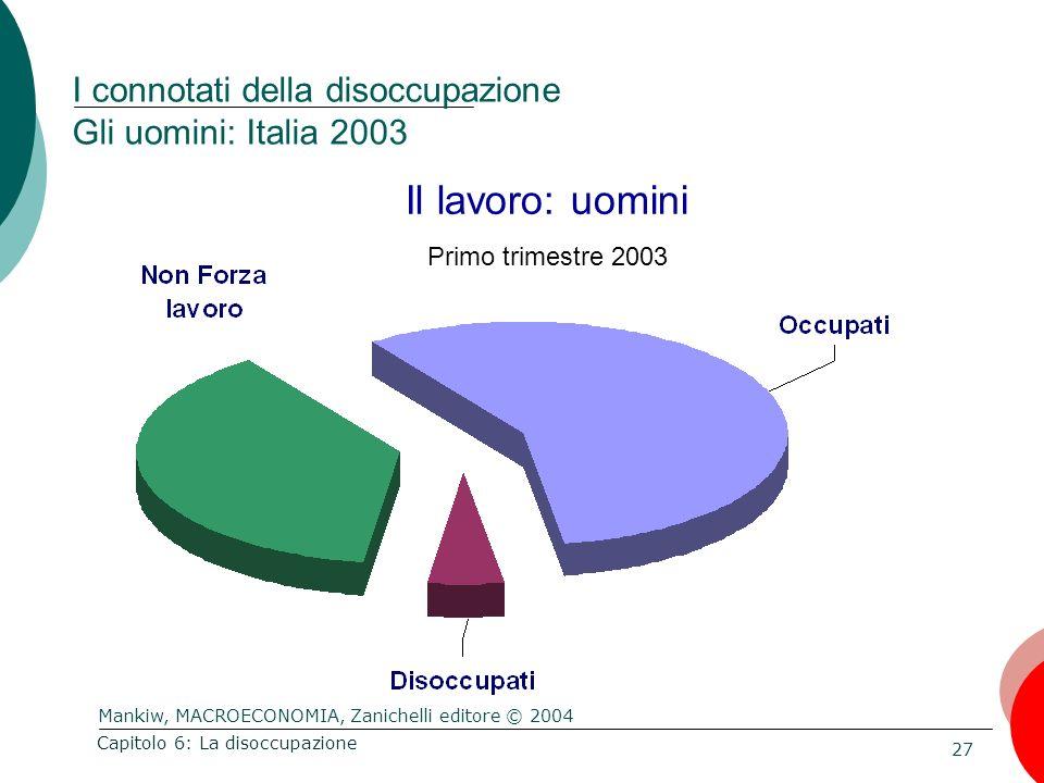 I connotati della disoccupazione Gli uomini: Italia 2003