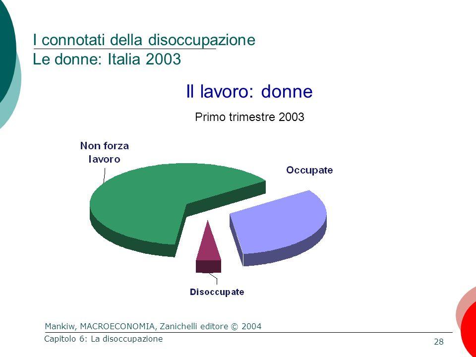 I connotati della disoccupazione Le donne: Italia 2003