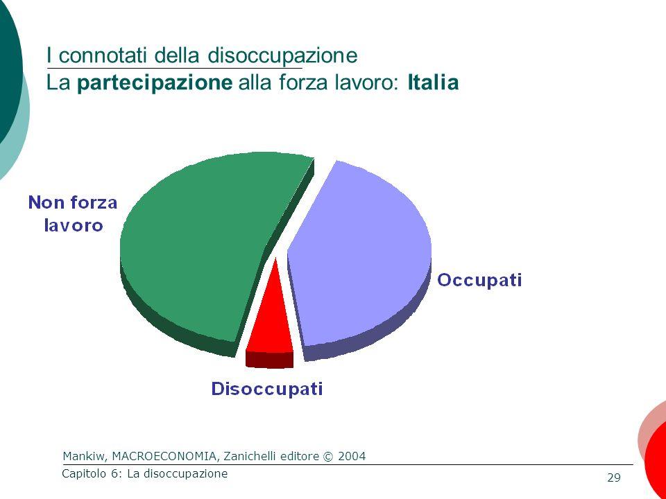 I connotati della disoccupazione La partecipazione alla forza lavoro: Italia