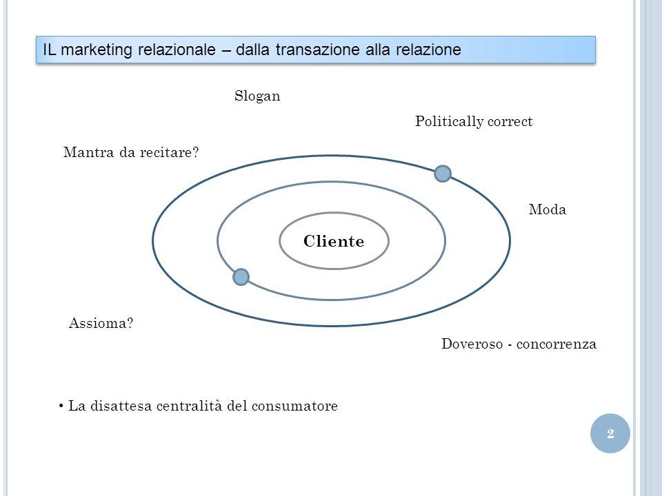 IL marketing relazionale – dalla transazione alla relazione
