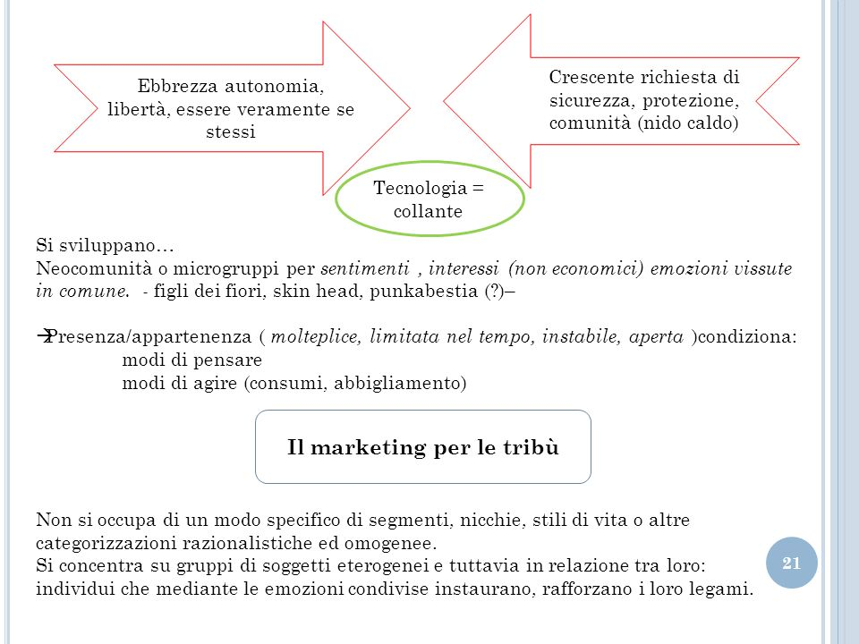 Il marketing per le tribù