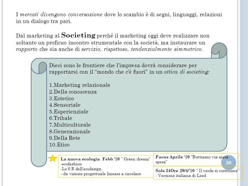 Marketing relazionale Della conoscenza Estetico Sensoriale
