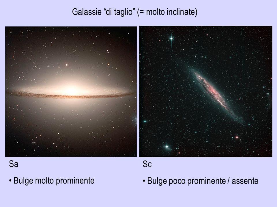 Galassie di taglio (= molto inclinate)