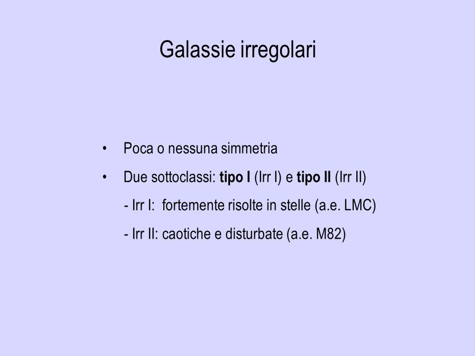 Galassie irregolari Poca o nessuna simmetria